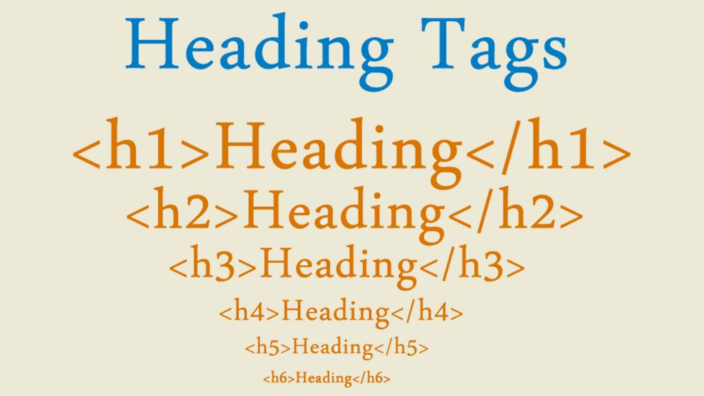 Heading Tag for write SEO Friendly Content